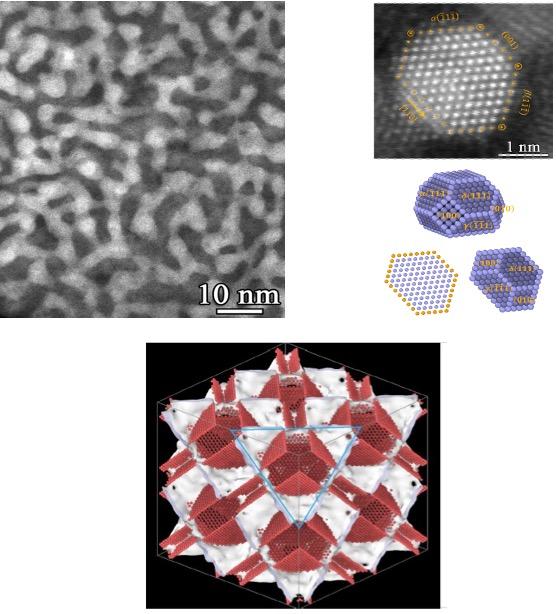 左上:纯铜中受限晶体的TEM明场像;右上:高分辨透射电镜观察显示受限晶体显示出近截角八面体特征;下:MD模拟显示受限晶体特征。.jpg