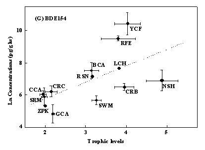 电路 电路图 电子 户型 户型图 平面图 原理图 414_303
