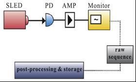 大学物理光学小论文_量子真随机数发生器研究取得进展—论文—科学网