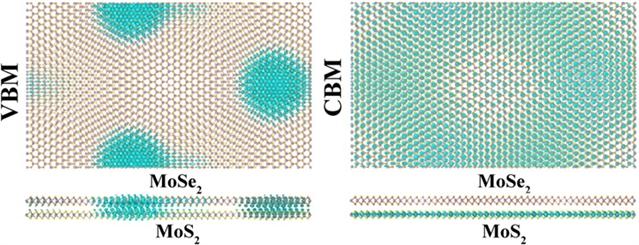 半导体异质结是由不同半导体材料接触形成的结构